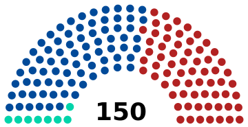 Georgian_Parliament_2012.svg
